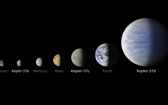 Kepler-37b in a lineup with some relative giants in space. Image credit: NASA/Ames/JPL-Caltech
