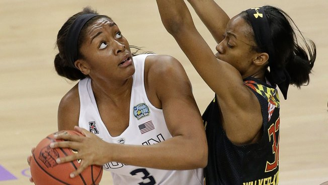 UConn Advances to Title Game After Defeating Maryland