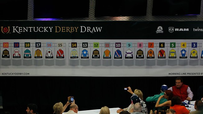 2017 Kentucky Derby: How to Watch