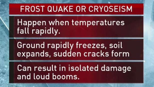 'Frost Quakes' Cause Explosive Sounds Overnight