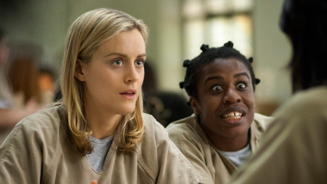Emmy Nominee 'Orange is the New Black' Based on Danbury Prison