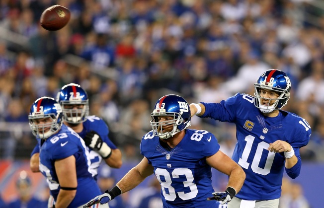 Giants Must Exploit Favorable Matchup Against Cowboys' Defense