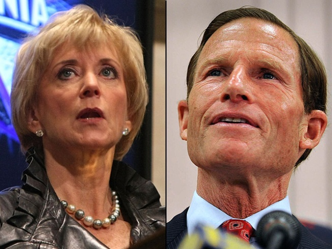 Poll: Blumenthal Maintaining Lead Over McMahon
