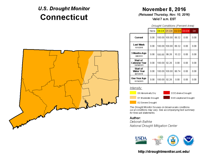 Drought Remains Severe in Much of Connecticut