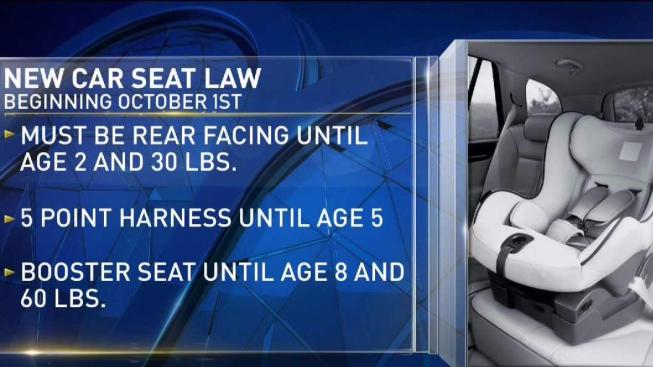 New Car Seat Laws Take Effect Sunday
