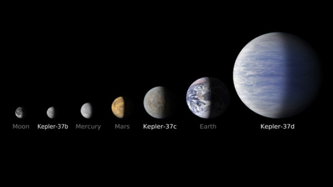 "Kepler Mission Finds ""Smallest"" Planet"