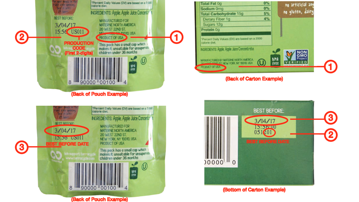 The back labels of GoGo squeeZ pouches and cartons affected by the recall.